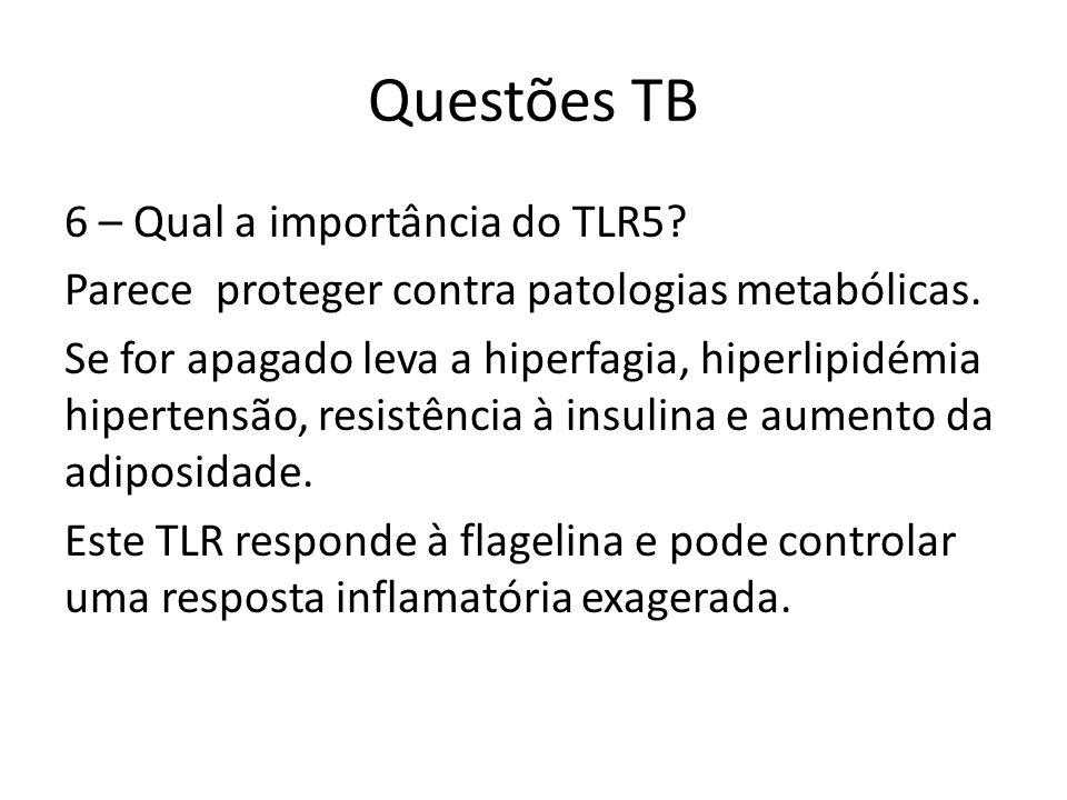 Questões TB 6 – Qual a importância do TLR5? Parece proteger contra patologias metabólicas. Se for apagado leva a hiperfagia, hiperlipidémia hipertensã