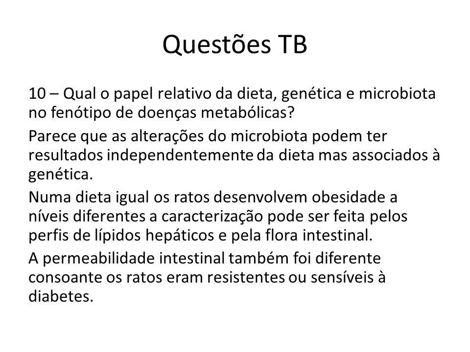 Questões TB 10 – Qual o papel relativo da dieta, genética e microbiota no fenótipo de doenças metabólicas? Parece que as alterações do microbiota pode