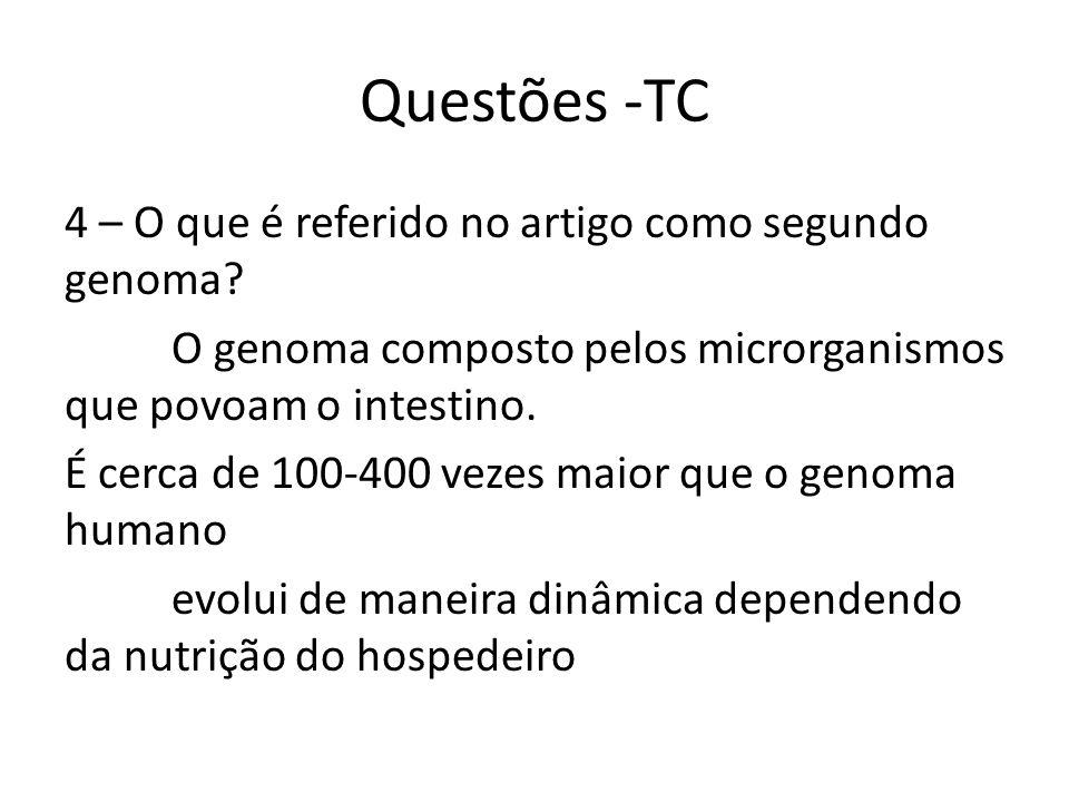 Questões -TC 4 – O que é referido no artigo como segundo genoma? O genoma composto pelos microrganismos que povoam o intestino. É cerca de 100-400 vez
