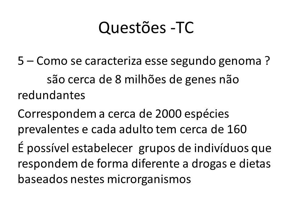 Questões -TC 5 – Como se caracteriza esse segundo genoma ? são cerca de 8 milhões de genes não redundantes Correspondem a cerca de 2000 espécies preva