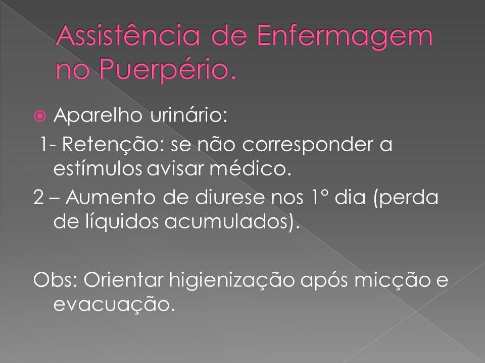 Aparelho urinário: 1- Retenção: se não corresponder a estímulos avisar médico. 2 – Aumento de diurese nos 1° dia (perda de líquidos acumulados). Obs: