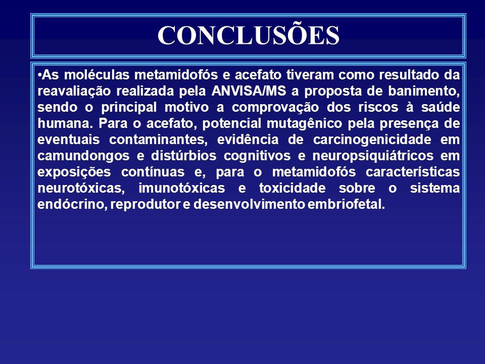CONCLUSÕES As moléculas metamidofós e acefato tiveram como resultado da reavaliação realizada pela ANVISA/MS a proposta de banimento, sendo o principal motivo a comprovação dos riscos à saúde humana.