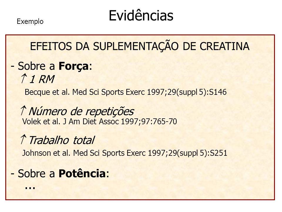 Evidências 1 RM Becque et al. Med Sci Sports Exerc 1997;29(suppl 5):S146 Número de repetições Volek et al. J Am Diet Assoc 1997;97:765-70 Trabalho tot
