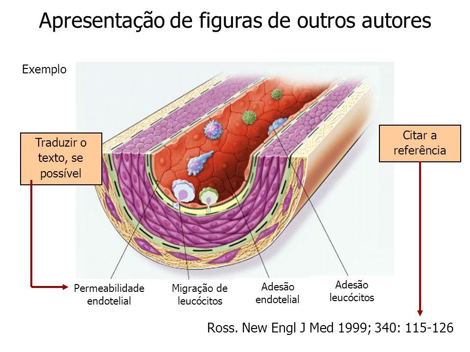 Assuntos gerais Apresentação de figuras de outros autores Ross. New Engl J Med 1999; 340: 115-126 Citar a referência Exemplo Permeabilidade endotelial