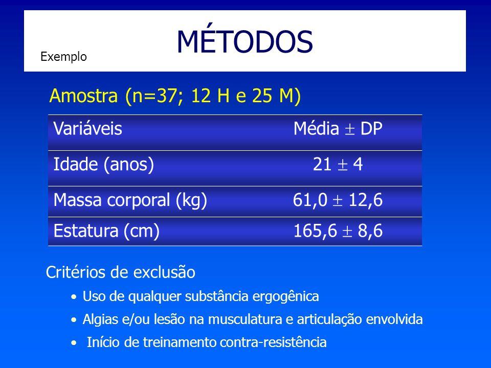 Amostra (n=37; 12 H e 25 M) Variáveis Média DP Idade (anos) 21 4 Massa corporal (kg) 61,0 12,6 Estatura (cm) 165,6 8,6 MÉTODOS Critérios de exclusão U