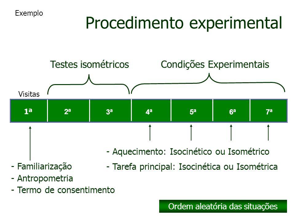 - Familiarização - Antropometria - Termo de consentimento Ordem aleatória das situações Procedimento experimental Testes isométricos Condições Experim
