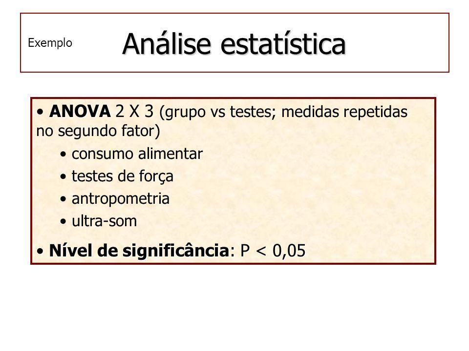 ANOVA ANOVA 2 X 3 (grupo vs testes; medidas repetidas no segundo fator) consumo alimentar testes de força antropometria ultra-som Nível de significânc