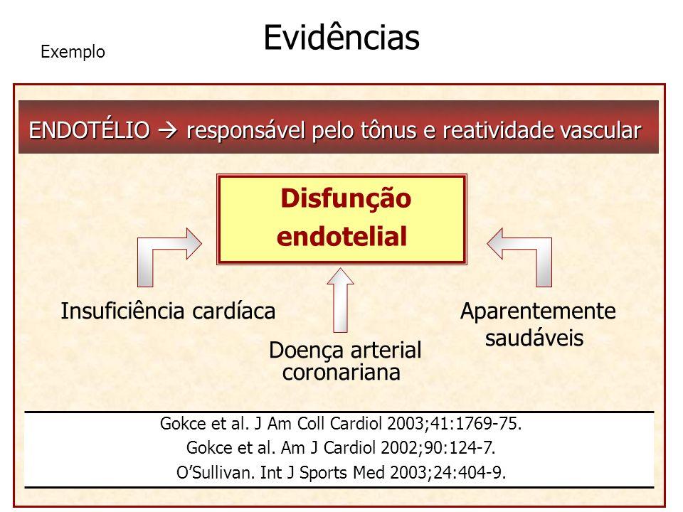 Evidências ENDOTÉLIO responsável pelo tônus e reatividade vascular Gokce et al. J Am Coll Cardiol 2003;41:1769-75. Gokce et al. Am J Cardiol 2002;90:1