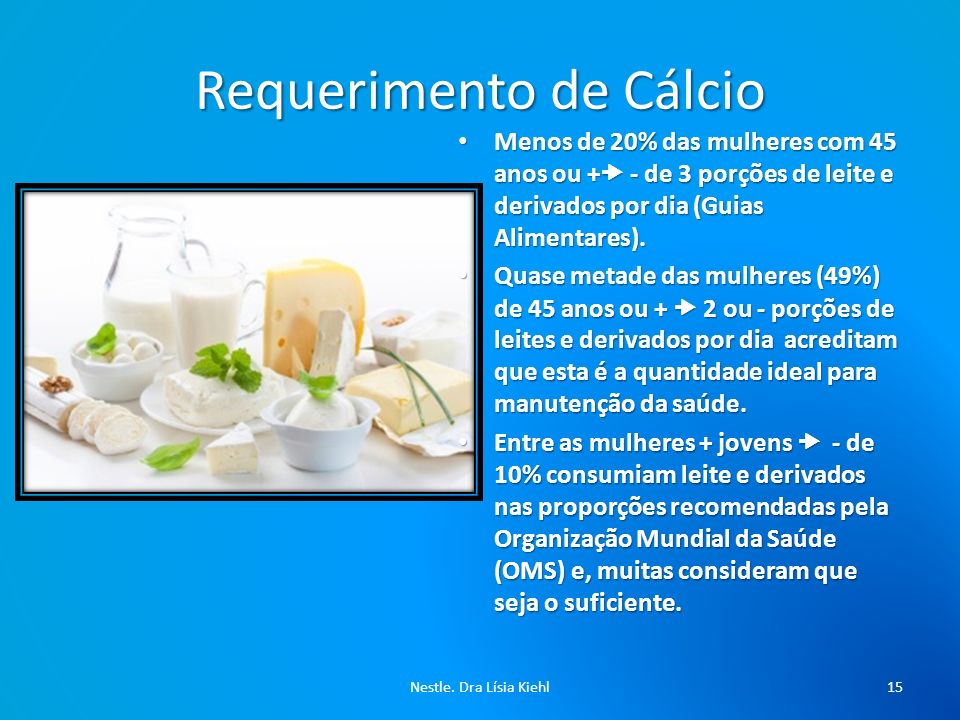Requerimento de Cálcio Menos de 20% das mulheres com 45 anos ou + - de 3 porções de leite e derivados por dia (Guias Alimentares).