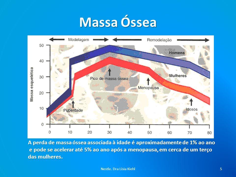 Massa Óssea Nestle.