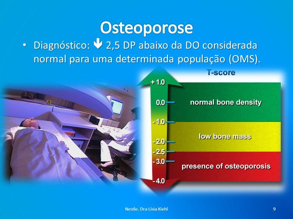 Diagnóstico 10