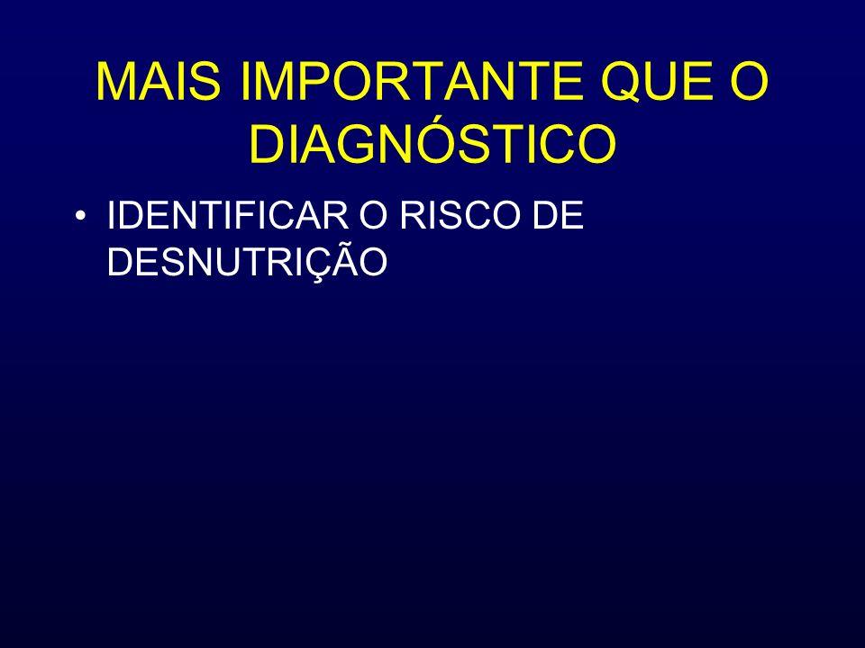MAIS IMPORTANTE QUE O DIAGNÓSTICO IDENTIFICAR O RISCO DE DESNUTRIÇÃO