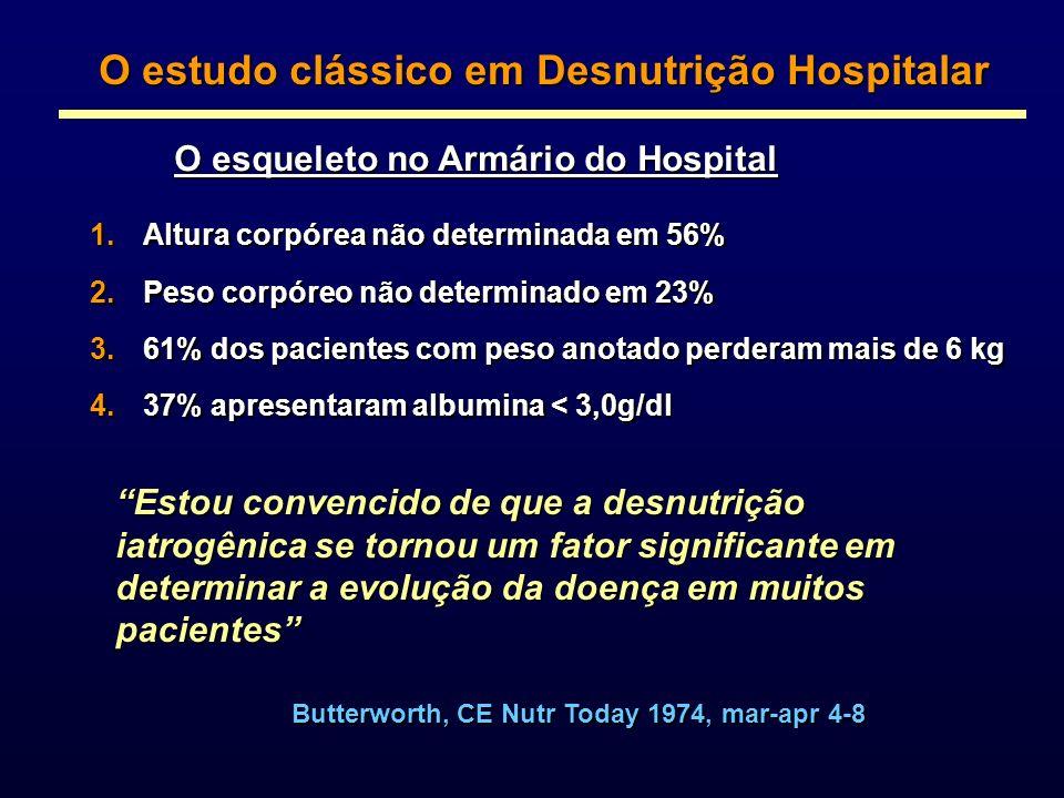 O estudo clássico em Desnutrição Hospitalar O esqueleto no Armário do Hospital 1.Altura corpórea não determinada em 56% 2.Peso corpóreo não determinad