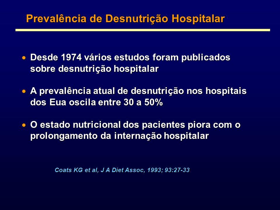 Prevalência de Desnutrição Hospitalar Desde 1974 vários estudos foram publicados sobre desnutrição hospitalar Desde 1974 vários estudos foram publicad