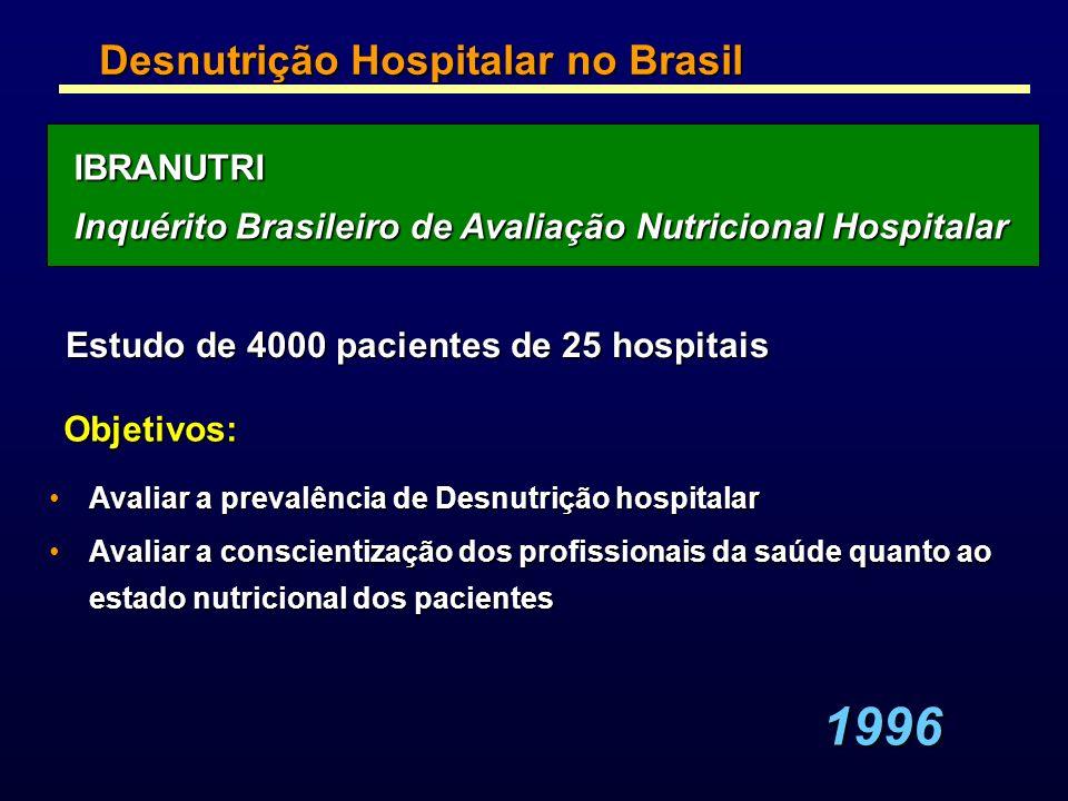Avaliar a prevalência de Desnutrição hospitalarAvaliar a prevalência de Desnutrição hospitalar Avaliar a conscientização dos profissionais da saúde qu