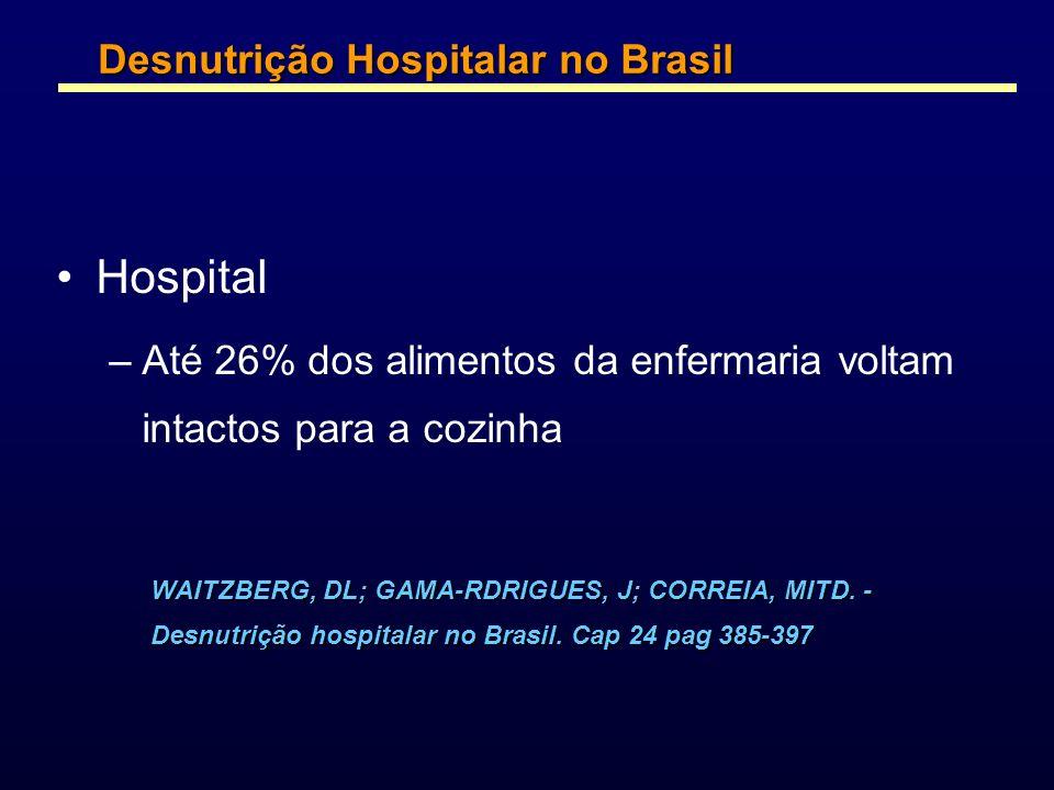 Hospital –Até 26% dos alimentos da enfermaria voltam intactos para a cozinha WAITZBERG, DL; GAMA-RDRIGUES, J; CORREIA, MITD. - Desnutrição hospitalar