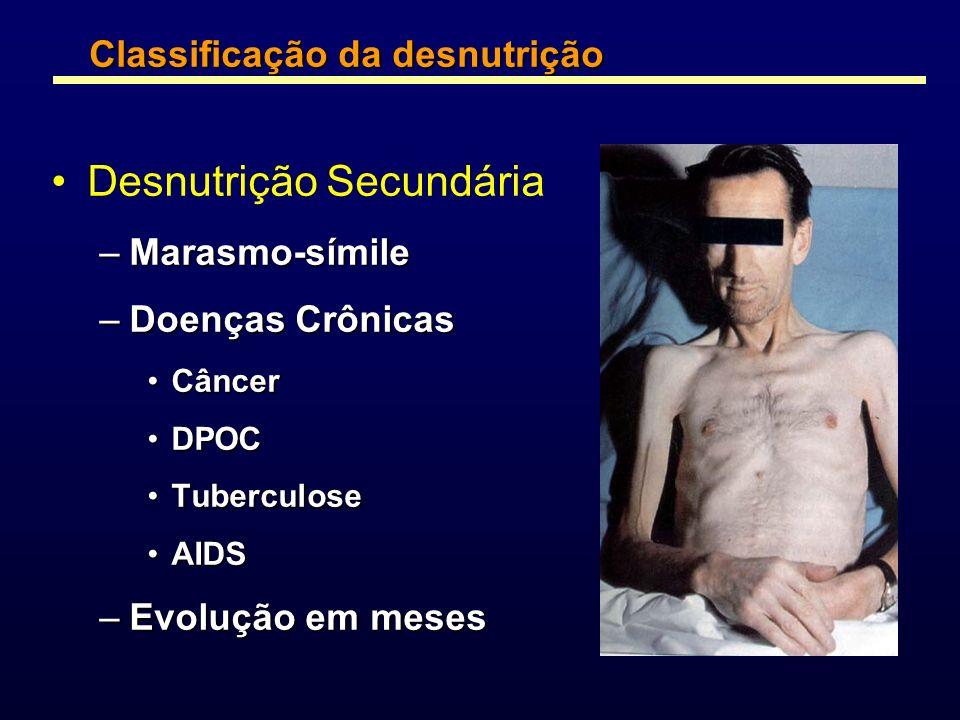 Desnutrição Secundária –Marasmo-símile –Doenças Crônicas CâncerCâncer DPOCDPOC TuberculoseTuberculose AIDSAIDS –Evolução em meses Classificação da des