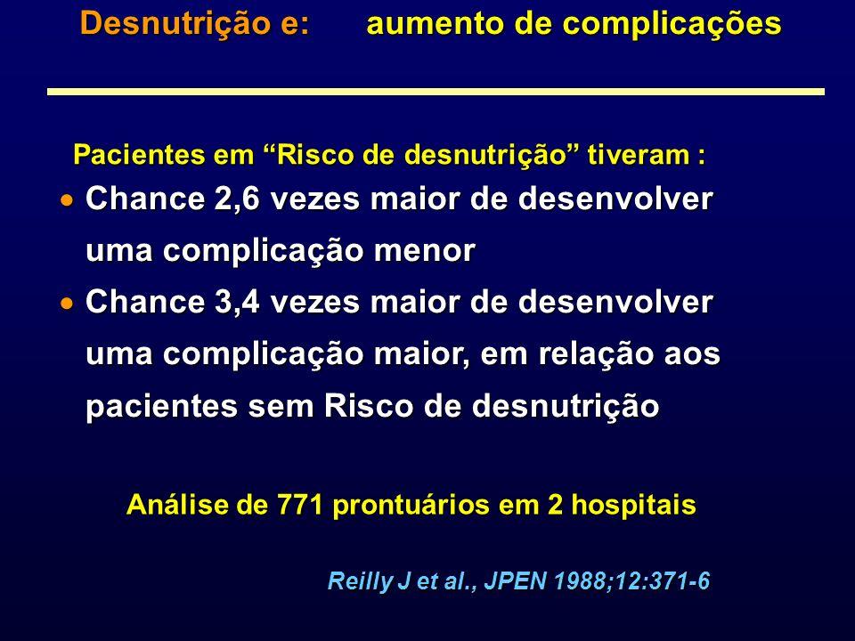 Chance 2,6 vezes maior de desenvolver uma complicação menor Chance 2,6 vezes maior de desenvolver uma complicação menor Chance 3,4 vezes maior de dese