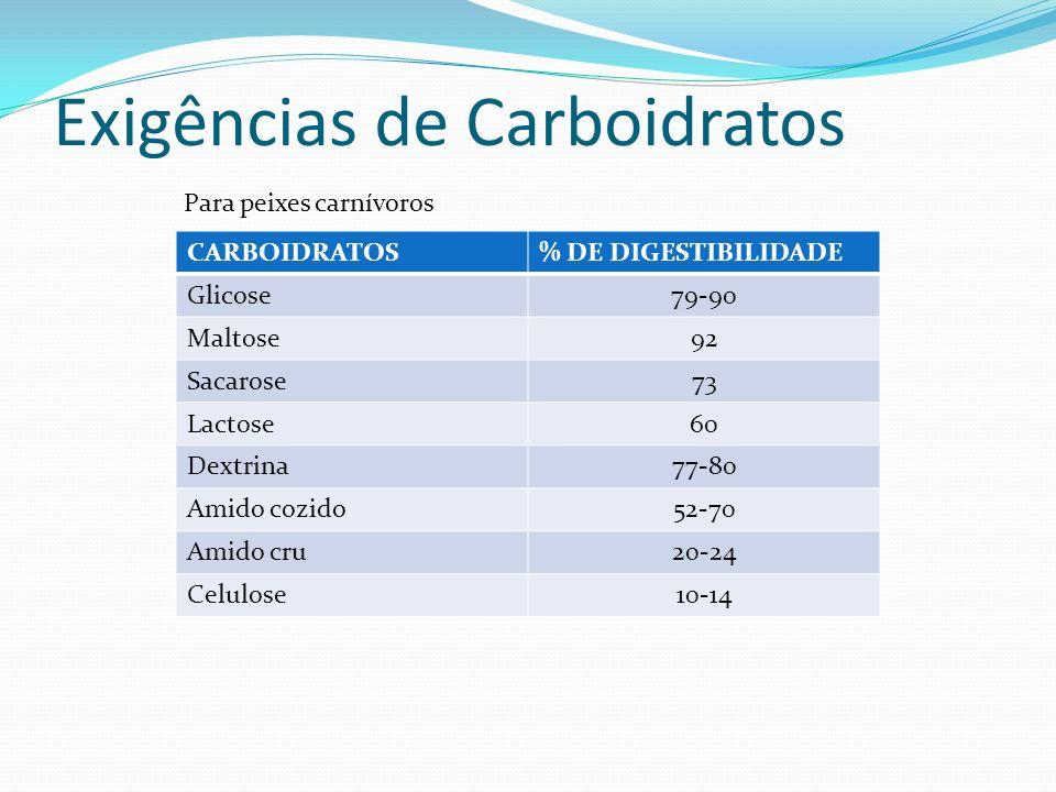 Exigências de Carboidratos CARBOIDRATOS% DE DIGESTIBILIDADE Glicose79-90 Maltose92 Sacarose73 Lactose60 Dextrina77-80 Amido cozido52-70 Amido cru20-24