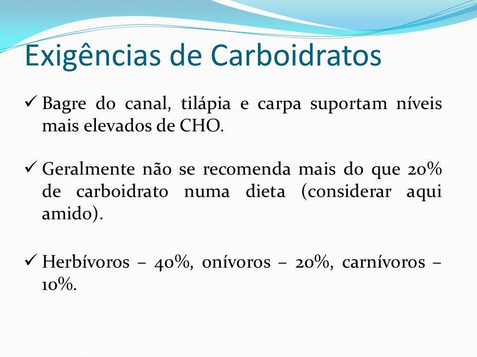 Exigências de Carboidratos Bagre do canal, tilápia e carpa suportam níveis mais elevados de CHO. Geralmente não se recomenda mais do que 20% de carboi