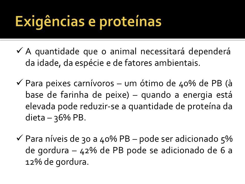 Tabela 1 – Exigências de proteína e gordura para truta dependendo da idade.