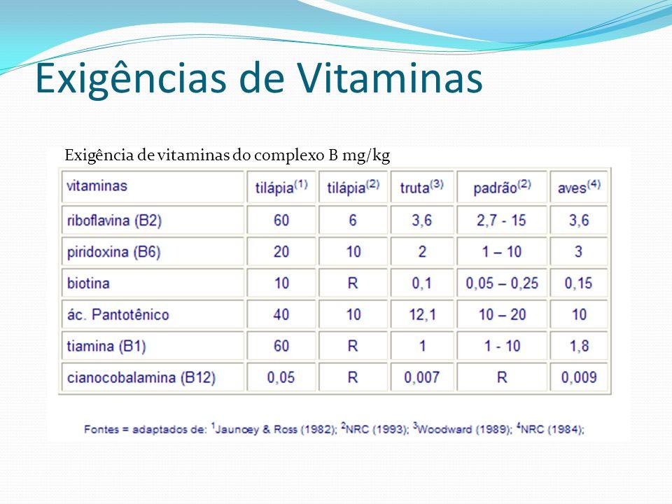 Exigências de Vitaminas Exigência de vitaminas do complexo B mg/kg