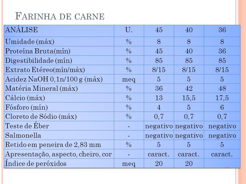 F ARINHA DE CARNE