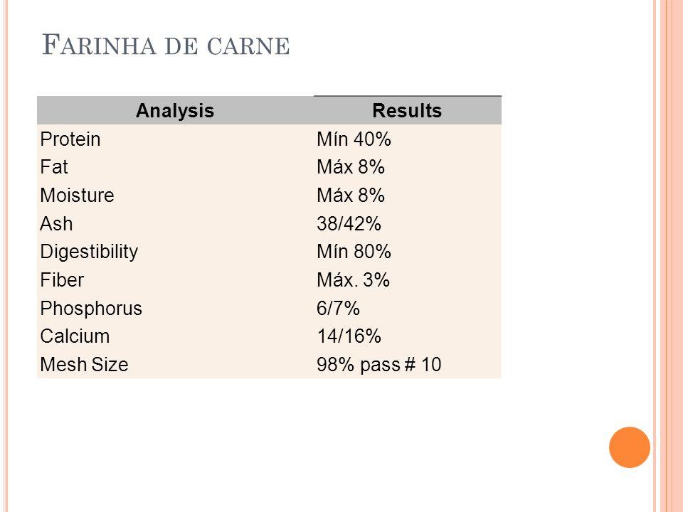 AnalysisResults ProteinMín 40% FatMáx 8% MoistureMáx 8% Ash38/42% DigestibilityMín 80% FiberMáx. 3% Phosphorus6/7% Calcium14/16% Mesh Size98% pass # 1