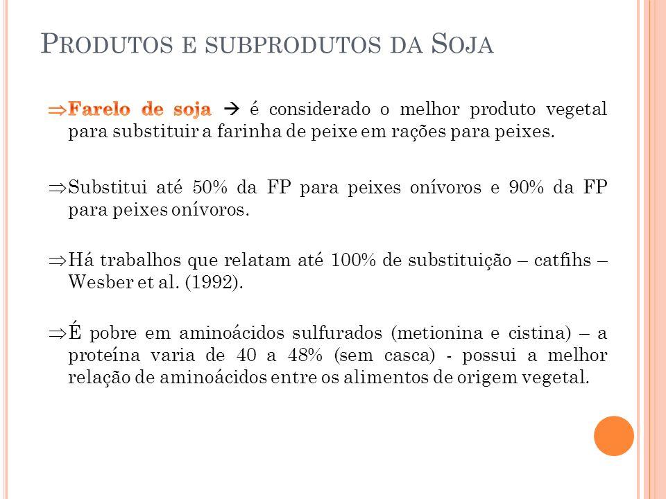 P RODUTOS E SUBPRODUTOS DA S OJA Substitui até 50% da FP para peixes onívoros e 90% da FP para peixes onívoros. Há trabalhos que relatam até 100% de s