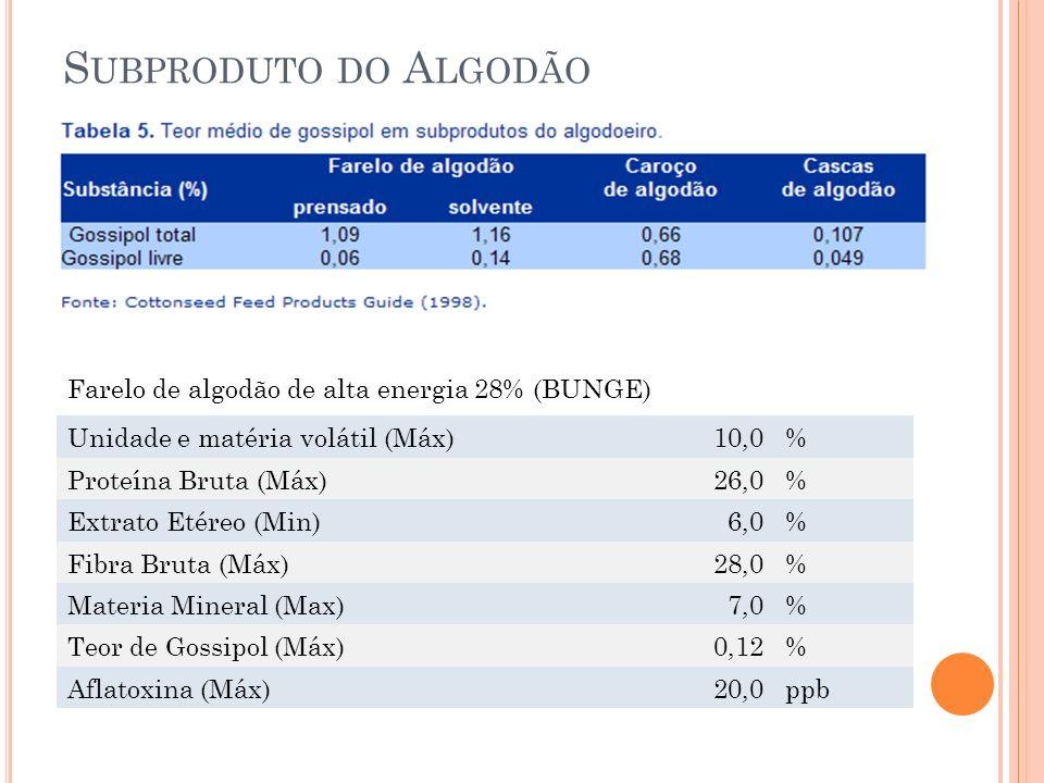Unidade e matéria volátil (Máx)10,0% Proteína Bruta (Máx)26,0% Extrato Etéreo (Min)6,0% Fibra Bruta (Máx)28,0% Materia Mineral (Max)7,0% Teor de Gossi