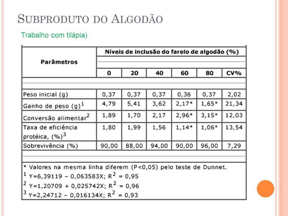 S UBPRODUTO DO A LGODÃO Trabalho com tilápia)