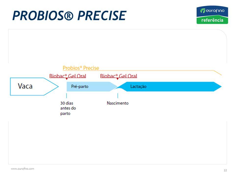 www.ourofino.com 53 PROBIOS® PRECISE