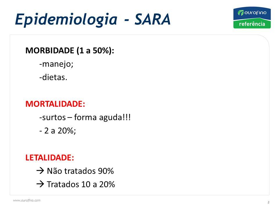 www.ourofino.com 8 MORBIDADE (1 a 50%): -manejo; -dietas.