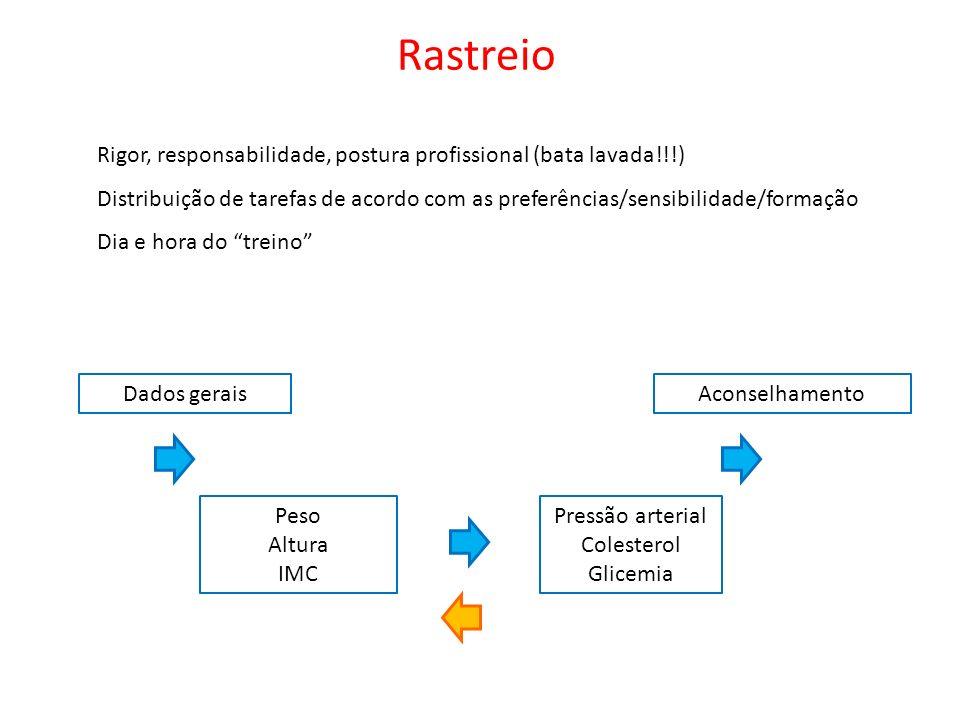 Rastreio Rigor, responsabilidade, postura profissional (bata lavada!!!) Distribuição de tarefas de acordo com as preferências/sensibilidade/formação D