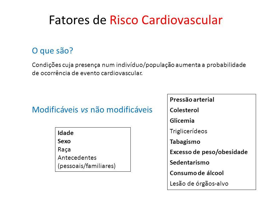 Fatores de Risco Cardiovascular Modificáveis vs não modificáveis Idade Sexo Raça Antecedentes (pessoais/familiares) Pressão arterial Colesterol Glicem