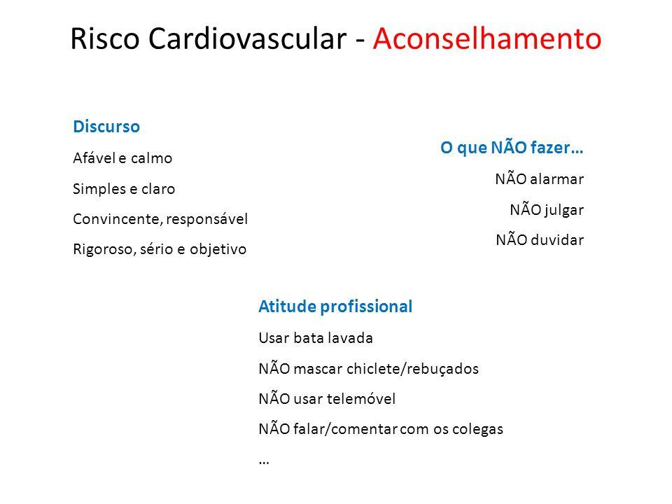 Risco Cardiovascular - Aconselhamento Discurso Afável e calmo Simples e claro Convincente, responsável Rigoroso, sério e objetivo O que NÃO fazer… NÃO