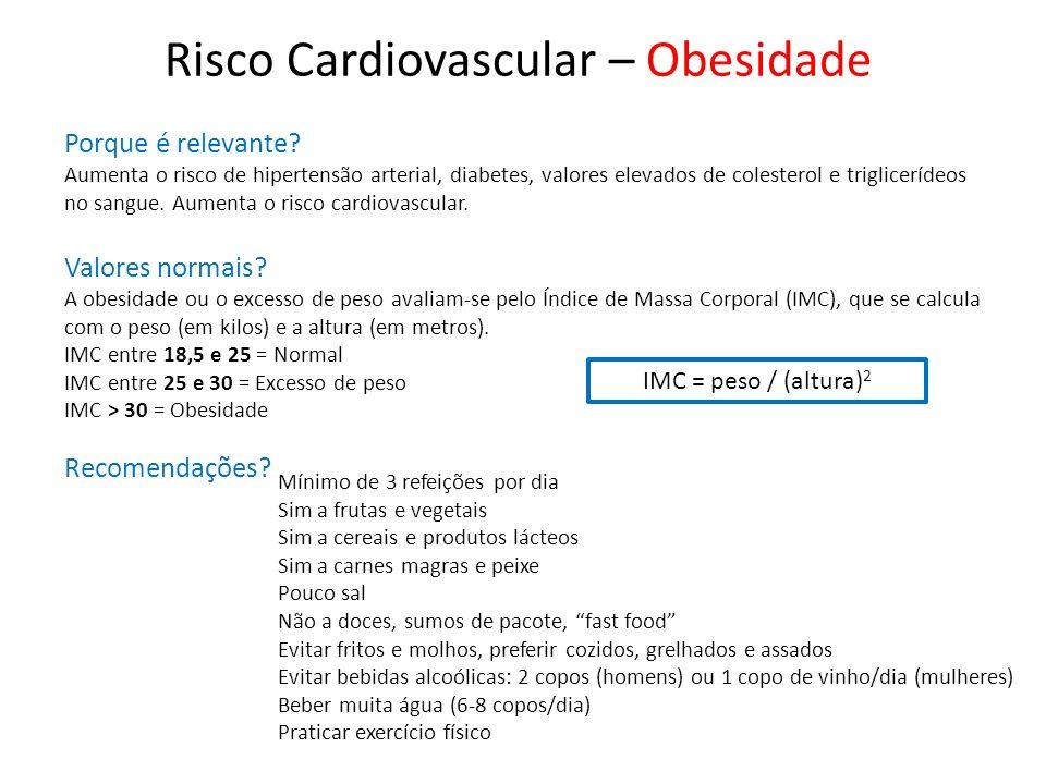 Risco Cardiovascular – Obesidade Porque é relevante? Aumenta o risco de hipertensão arterial, diabetes, valores elevados de colesterol e triglicerídeo