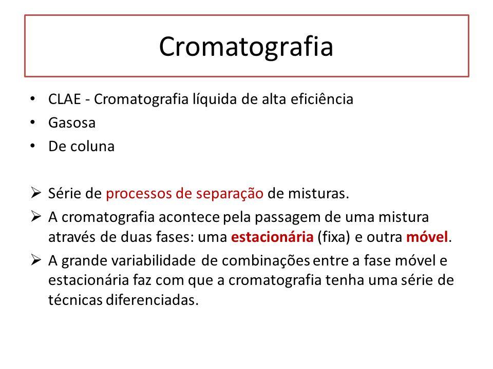 Cromatografia CLAE - Cromatografia líquida de alta eficiência Gasosa De coluna Série de processos de separação de misturas. A cromatografia acontece p