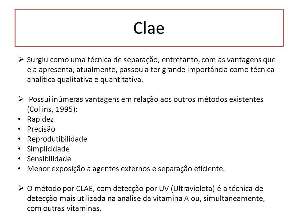 Clae Surgiu como uma técnica de separação, entretanto, com as vantagens que ela apresenta, atualmente, passou a ter grande importância como técnica an