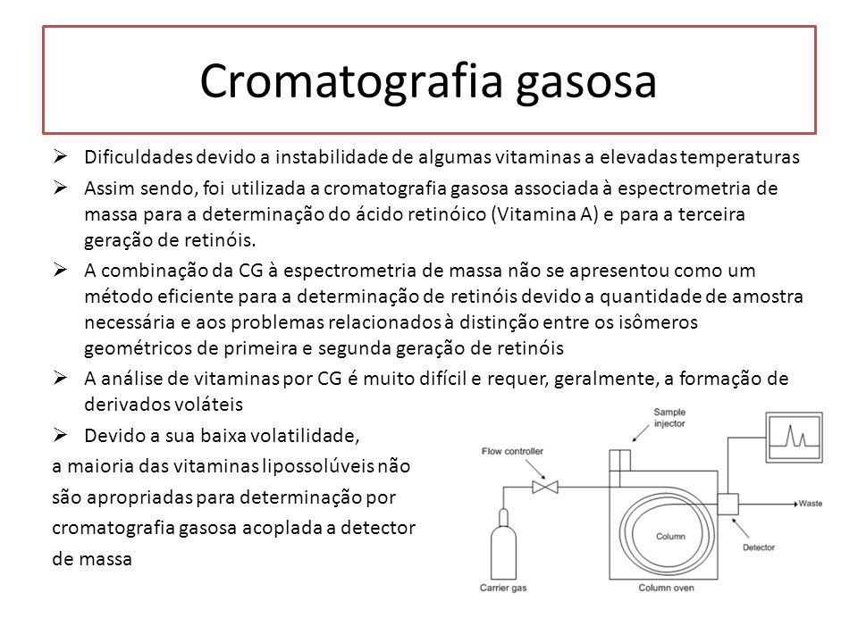 Cromatografia gasosa Dificuldades devido a instabilidade de algumas vitaminas a elevadas temperaturas Assim sendo, foi utilizada a cromatografia gasos