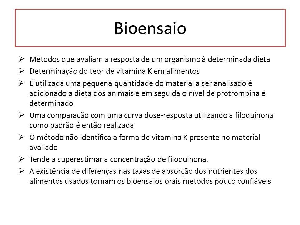 Bioensaio Métodos que avaliam a resposta de um organismo à determinada dieta Determinação do teor de vitamina K em alimentos É utilizada uma pequena q