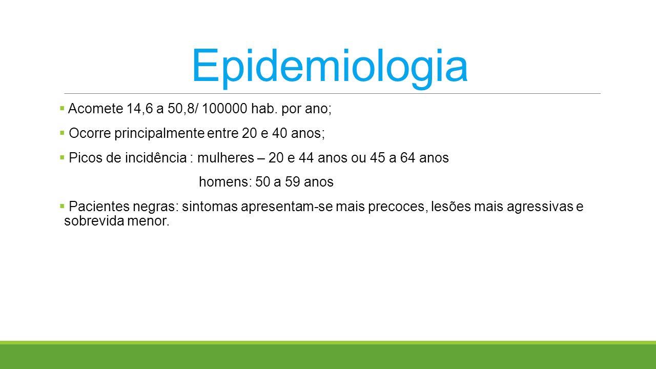 Epidemiologia Acomete 14,6 a 50,8/ 100000 hab. por ano; Ocorre principalmente entre 20 e 40 anos; Picos de incidência : mulheres – 20 e 44 anos ou 45