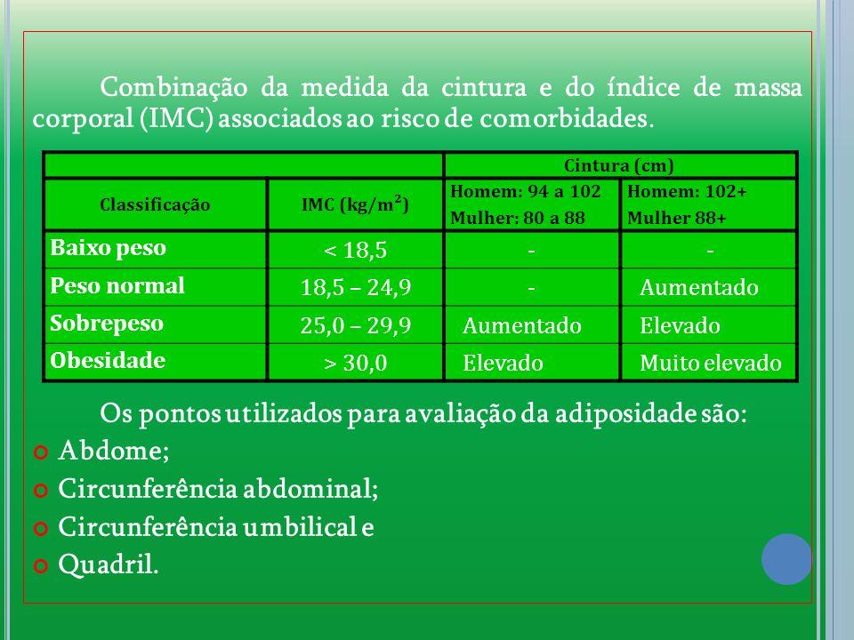 Combinação da medida da cintura e do índice de massa corporal (IMC) associados ao risco de comorbidades. Os pontos utilizados para avaliação da adipos