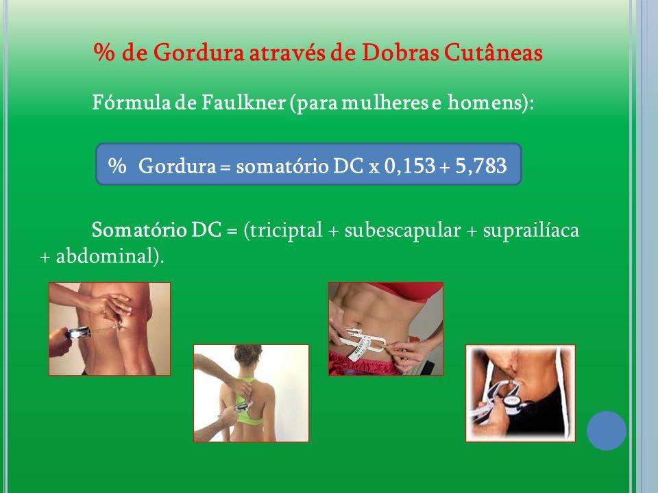 % de Gordura através de Dobras Cutâneas Fórmula de Faulkner (para mulheres e homens): % Gordura = somatório DC x 0,153 + 5,783 Somatório DC = (triciptal + subescapular + suprailíaca + abdominal).