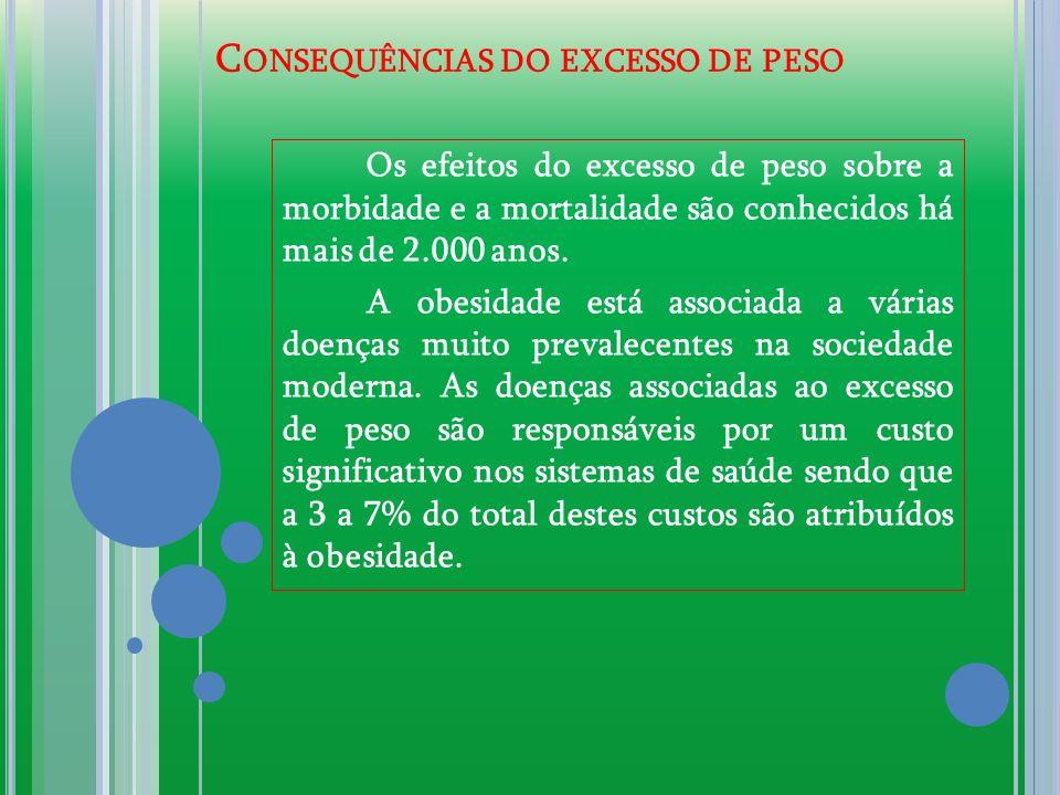 C ONSEQUÊNCIAS DO EXCESSO DE PESO Os efeitos do excesso de peso sobre a morbidade e a mortalidade são conhecidos há mais de 2.000 anos. A obesidade es