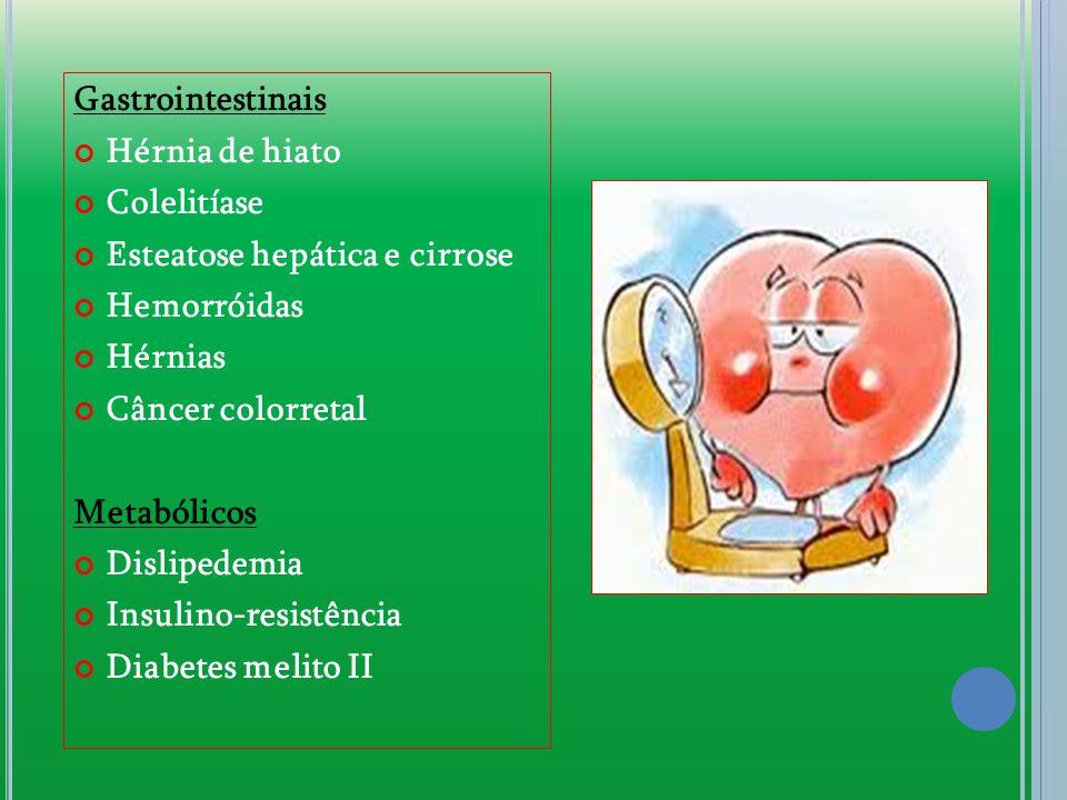 Gastrointestinais Hérnia de hiato Colelitíase Esteatose hepática e cirrose Hemorróidas Hérnias Câncer colorretal Metabólicos Dislipedemia Insulino-resistência Diabetes melito II
