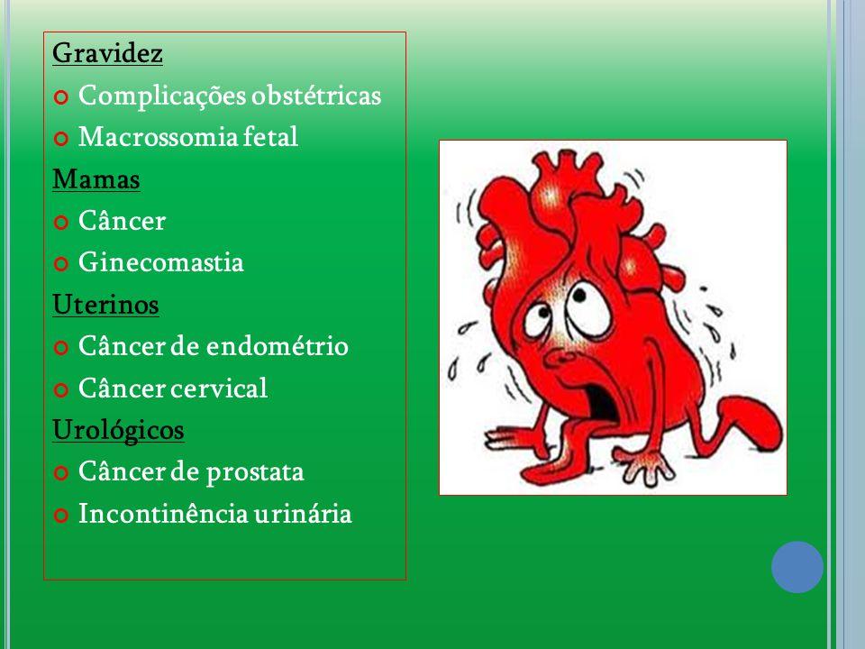 Gravidez Complicações obstétricas Macrossomia fetal Mamas Câncer Ginecomastia Uterinos Câncer de endométrio Câncer cervical Urológicos Câncer de prostata Incontinência urinária