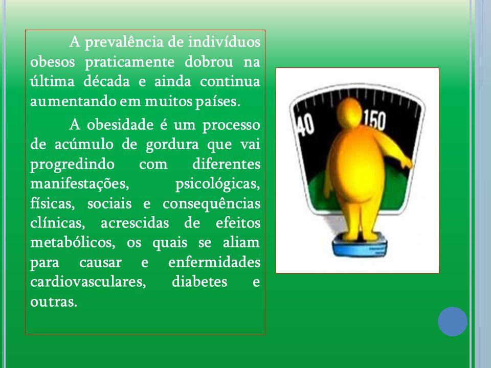A prevalência de indivíduos obesos praticamente dobrou na última década e ainda continua aumentando em muitos países. A obesidade é um processo de acú