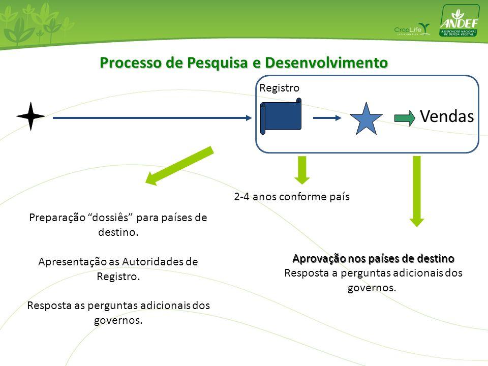 Aplicação no ambiente / cultivo / praga Doses Forma de aplicação Momento de aplicação Tipo de formulação Os dados definem os estudos para avaliação do