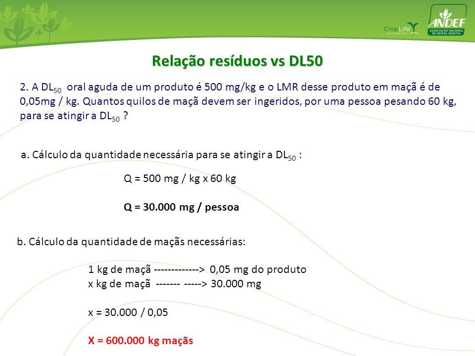 1) A quantidade de resíduo de um agroquímico permitida pelo Min. Saúde é de 0,1 mg/kg. Se a DL 50 de um produto para arroz é de 100 mg/kg quanto de ar